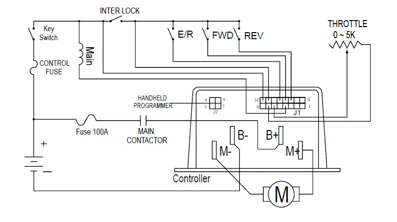 le chi international co fa permanent magnet motor controllers wiring diagram